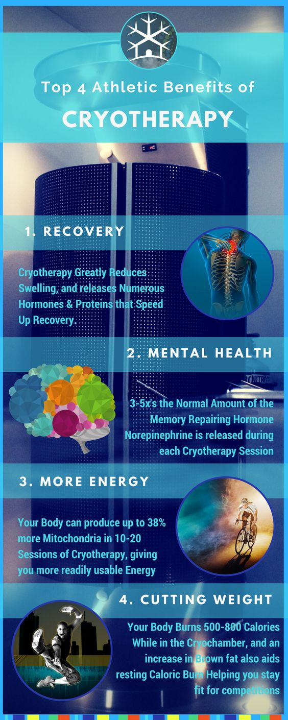 Benefits of Cryo, Cryotherapy